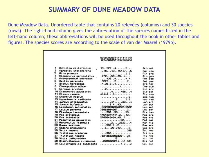 SUMMARY OF DUNE MEADOW DATA