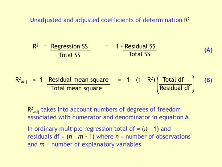 Unadjusted and adjusted coefficients of determination