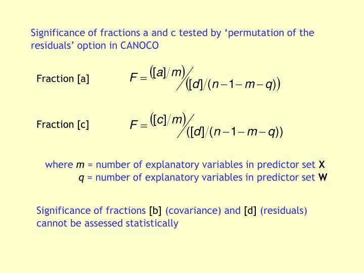 Significance of fractions a and c tested by 'permutation of the residuals' option in CANOCO