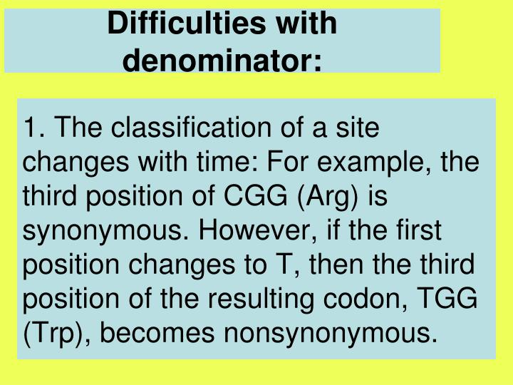 Difficulties with denominator:
