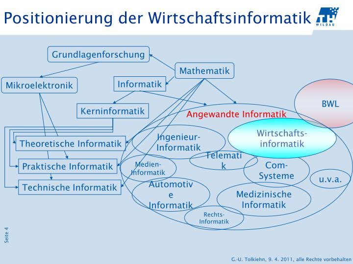 Positionierung der Wirtschaftsinformatik