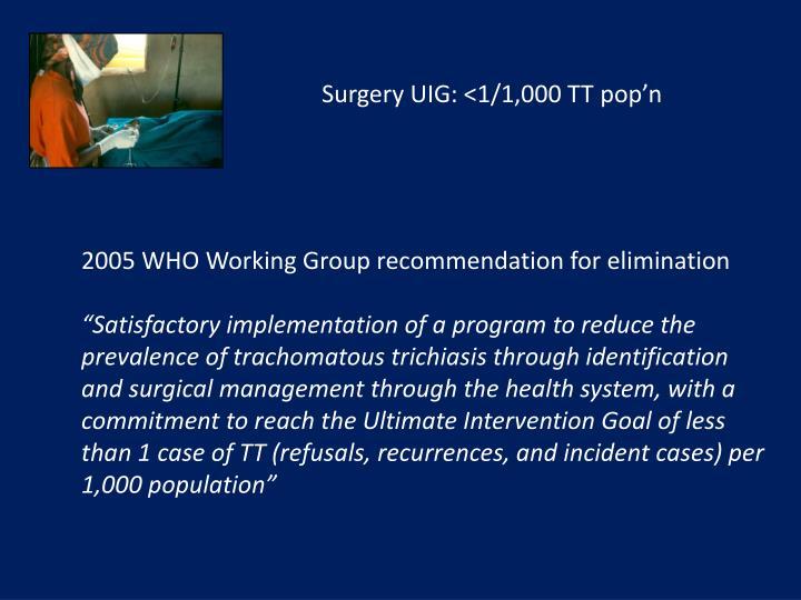 Surgery UIG: <1/1,000 TT