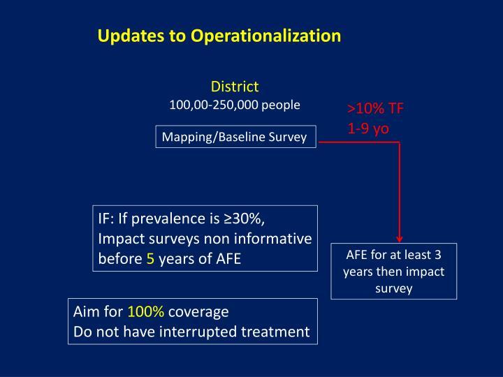 Updates to Operationalization