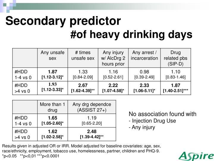 Secondary predictor