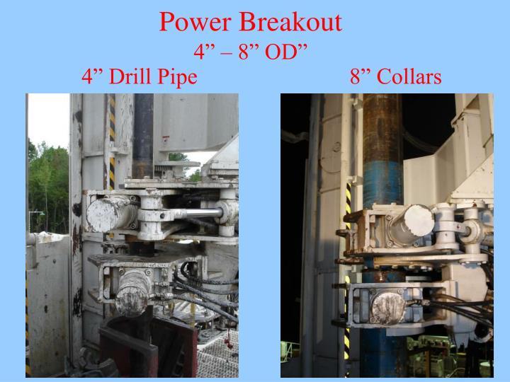 Power Breakout