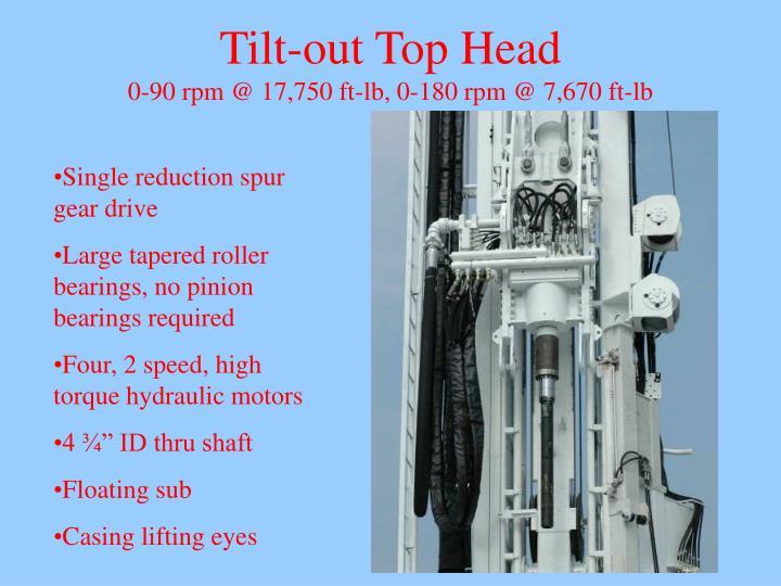 Tilt-out Top Head