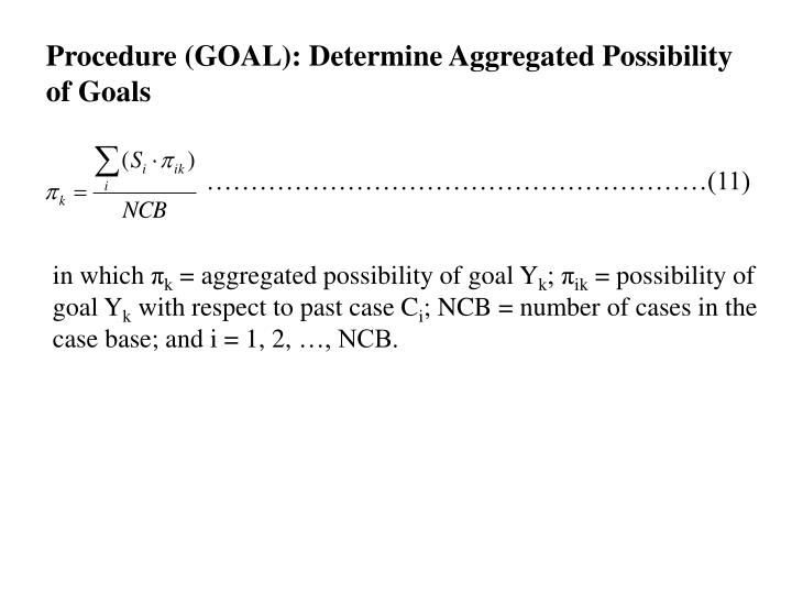 Procedure (GOAL): Determine Aggregated Possibility of Goals