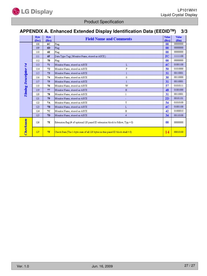 APPENDIX A. Enhanced Extended Display Identification Data (EEDID
