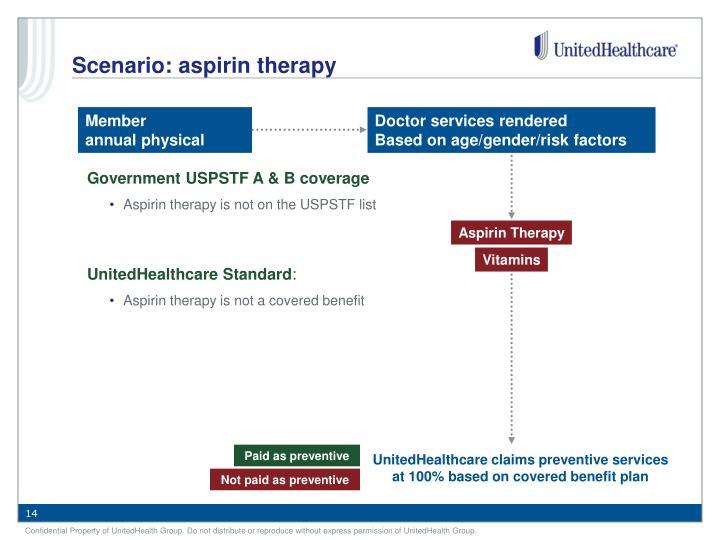 Scenario: aspirin therapy