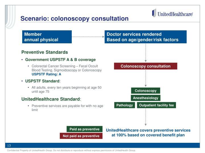 Scenario: colonoscopy consultation