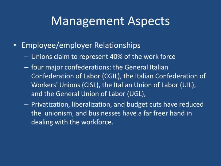Management Aspects