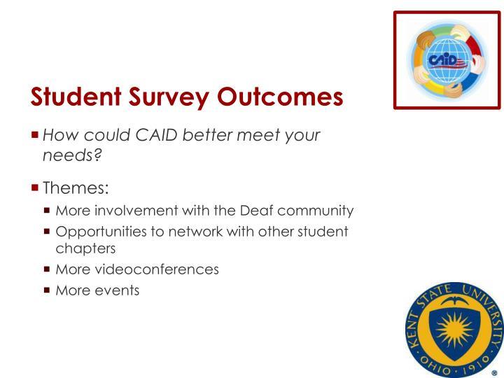 Student Survey Outcomes