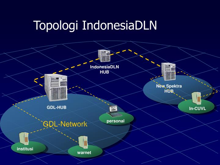Topologi indonesiadln