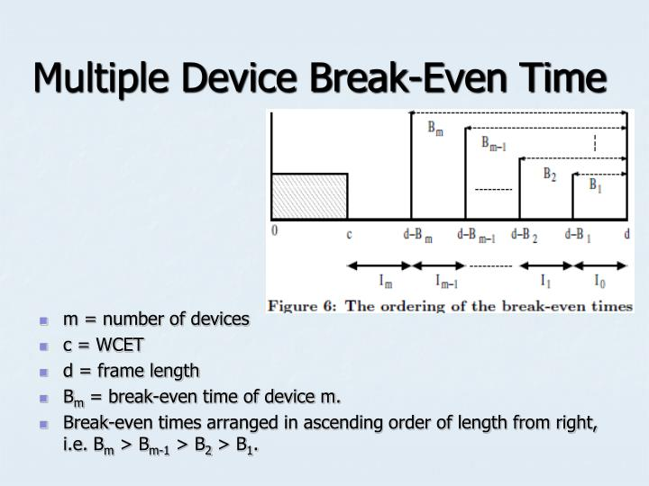 Multiple Device Break-Even Time