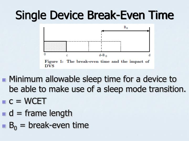 Single Device Break-Even Time