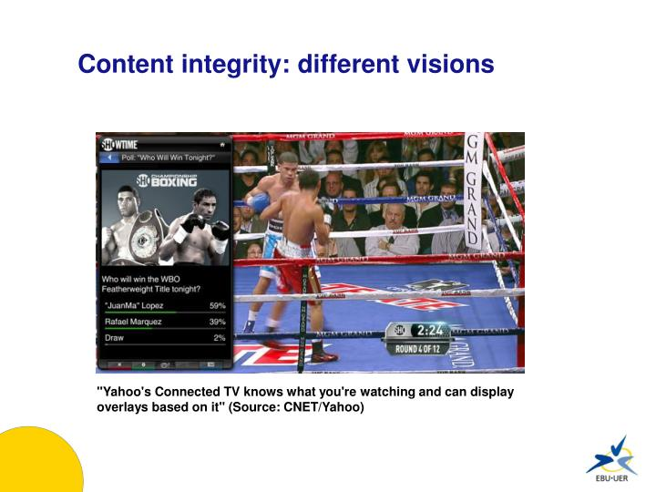 Content integrity: different visions