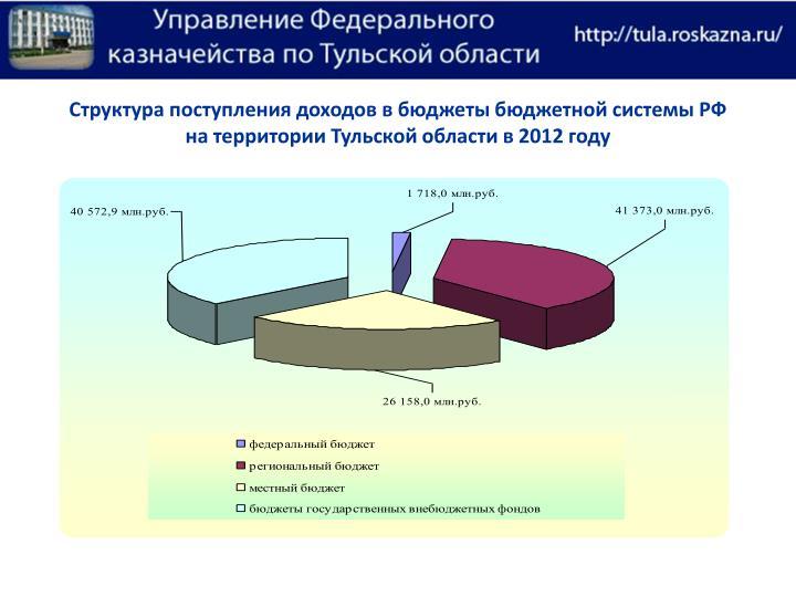 Структура поступления доходов в бюджеты бюджетной системы РФ