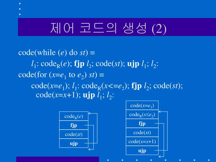 code(