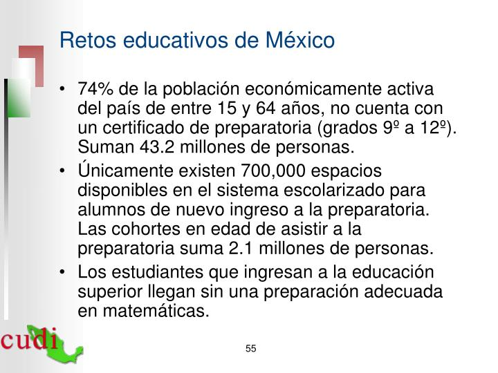 Retos educativos de M