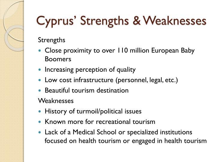 Cyprus' Strengths & Weaknesses