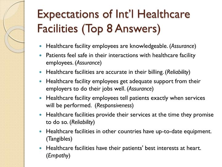 Expectations of Int'l Healthcare Facilities (Top 8 Answers)