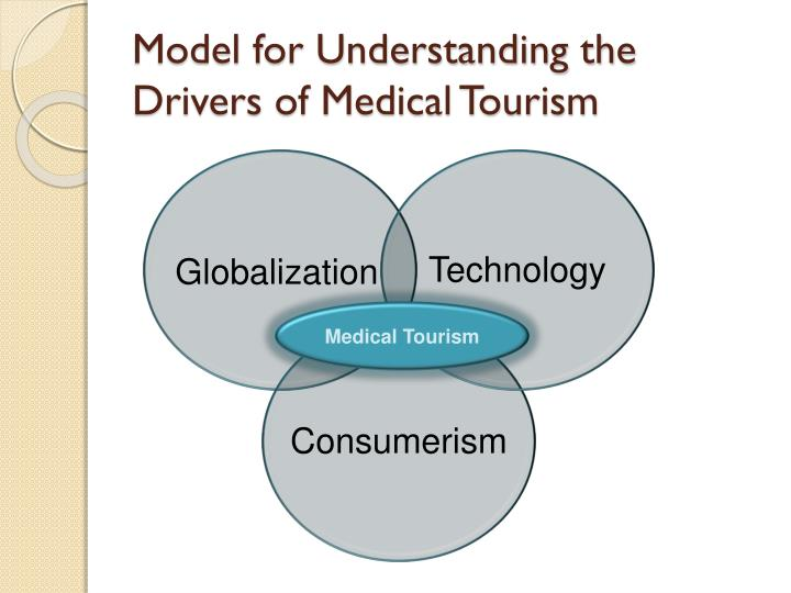 Model for Understanding the Drivers of Medical Tourism