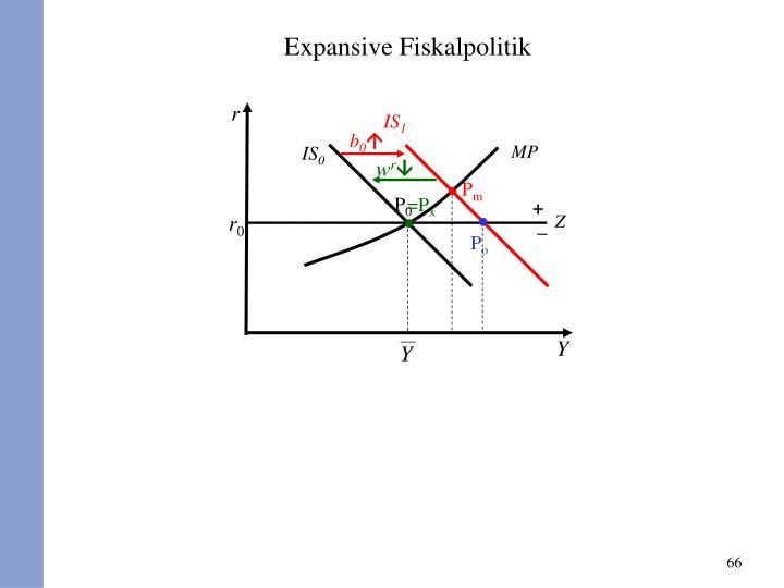 Expansive Fiskalpolitik