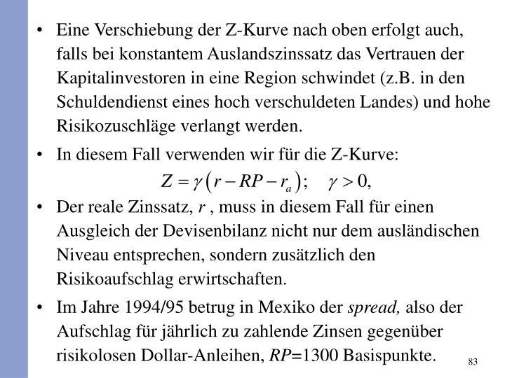 Eine Verschiebung der Z-Kurve nach oben erfolgt auch, falls bei konstantem Auslandszinssatz das Vertrauen der Kapitalinvestoren in eine Region schwindet (z.B. in den Schuldendienst eines hoch verschuldeten Landes) und hohe Risikozuschlge verlangt werden.