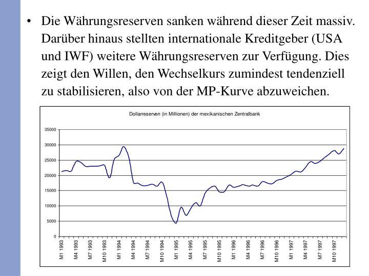 Die Whrungsreserven sanken whrend dieser Zeit massiv. Darber hinaus stellten internationale Kreditgeber (USA und IWF) weitere Whrungsreserven zur Verfgung. Dies zeigt den Willen, den Wechselkurs zumindest tendenziell zu stabilisieren, also von der MP-Kurve abzuweichen.