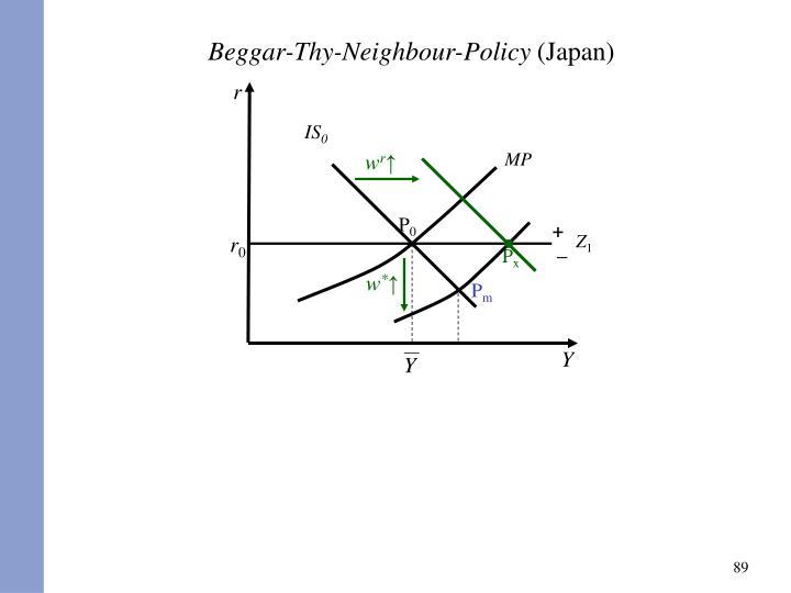 Beggar-Thy-Neighbour-Policy
