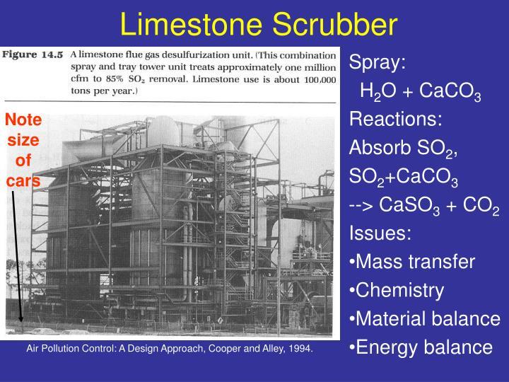 Limestone Scrubber