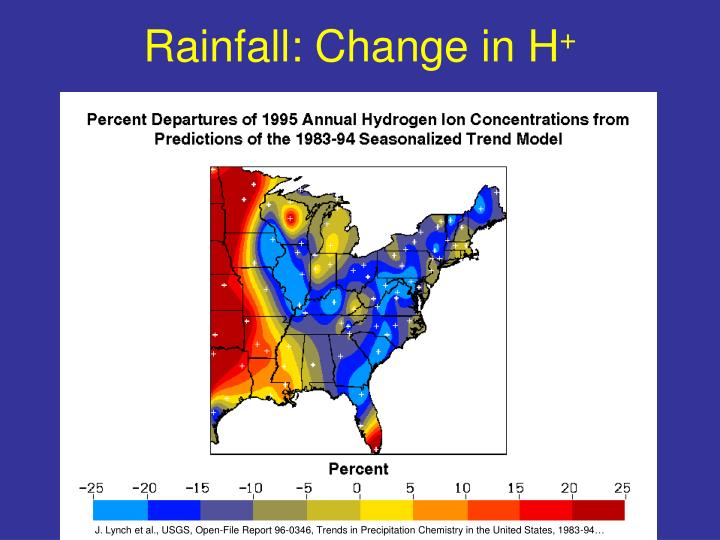 Rainfall: Change in H