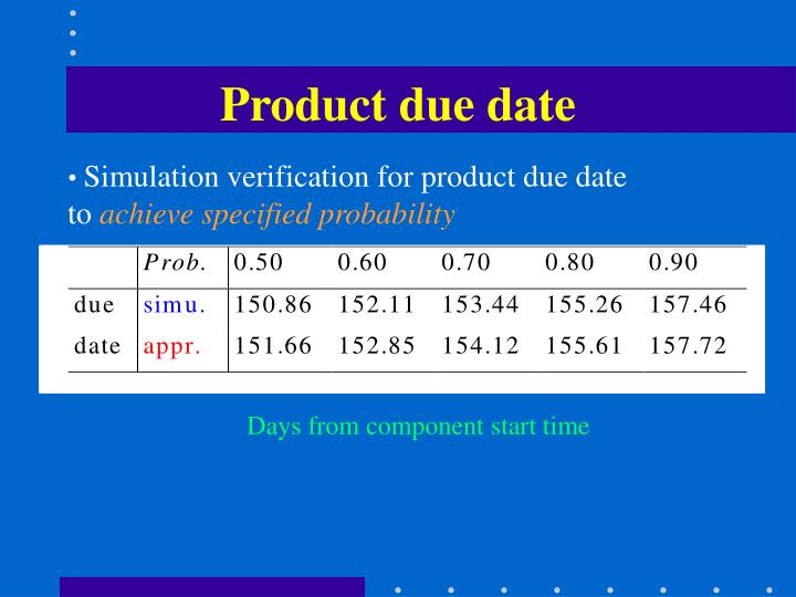Product due date