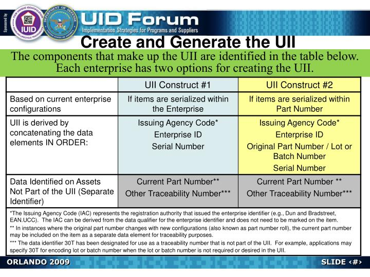 Create and Generate the UII