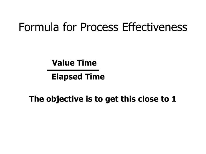 Formula for Process Effectiveness