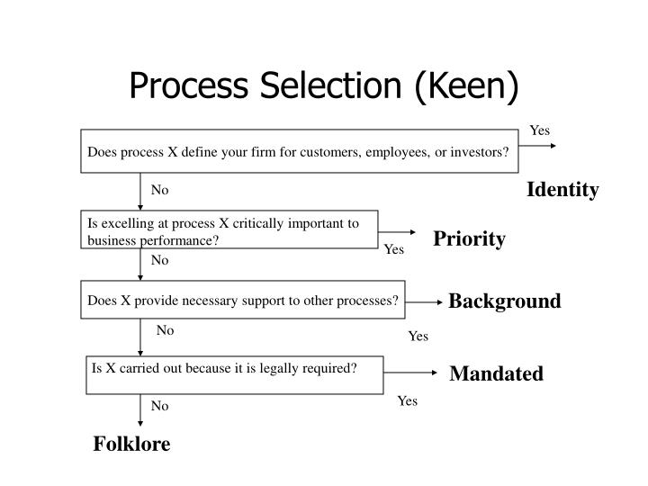 Process Selection (Keen)