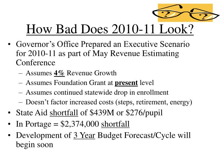 How Bad Does 2010-11 Look?