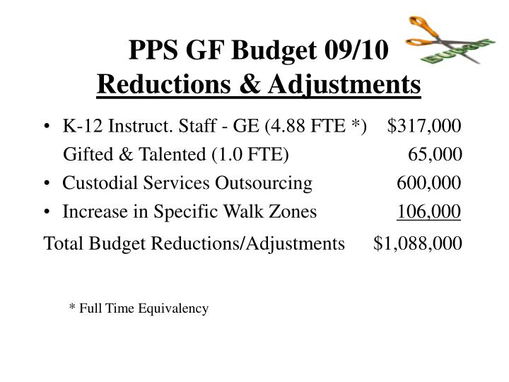 PPS GF Budget 09/10