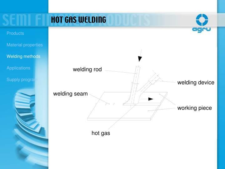 HOT GAS WELDING