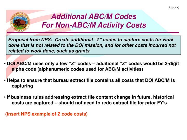 Additional ABC/M Codes