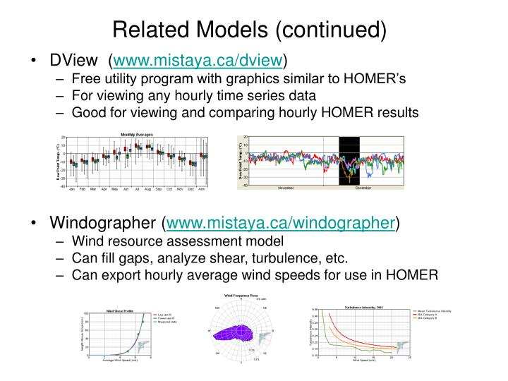 Related models continued