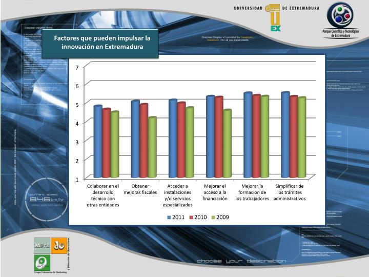 Factores que pueden impulsar la innovación en Extremadura