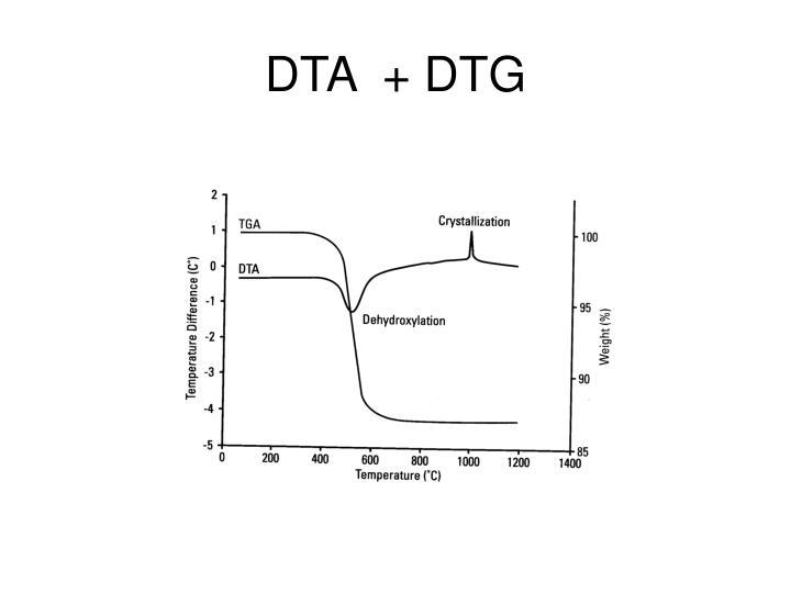 DTA  + DTG