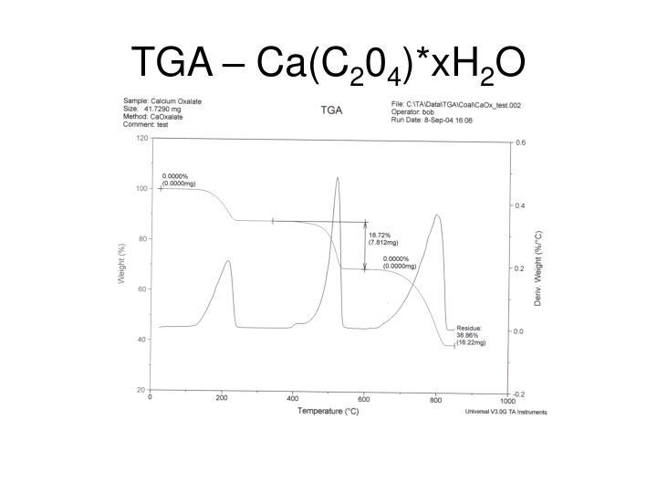 TGA – Ca(C