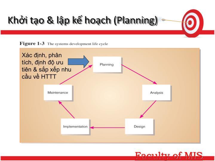 Khởi tạo & lập kế hoạch (Planning)