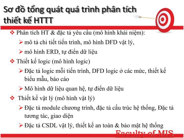 Sơ đồ tổng quát quá trình phân tích thiết kế HTTT