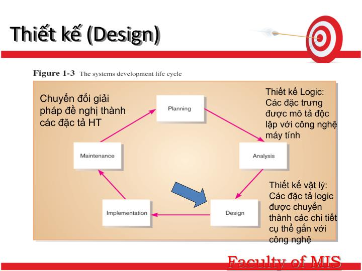 Thiết kế (Design)