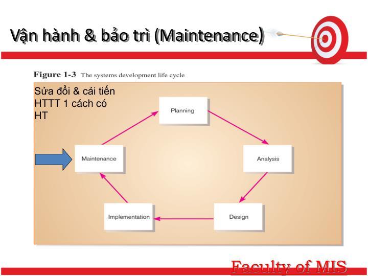 Vận hành & bảo trì (Maintenance