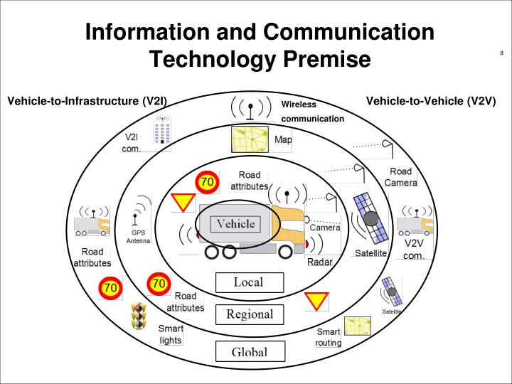 Information and Communication Technology Premise