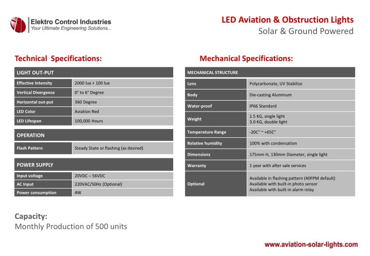 LED Aviation & Obstruction Lights
